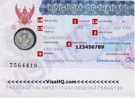 co quan cap visa cho nguoi nuoc ngoai, cơ quan cấp visa cho người nước ngoài