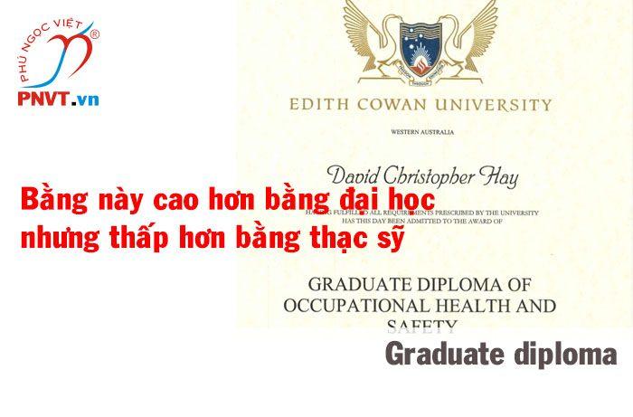 graduate diploma - bằng thạc sỹ